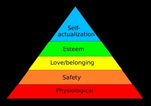 NeedsPyramid-300x212 Motivation to Change